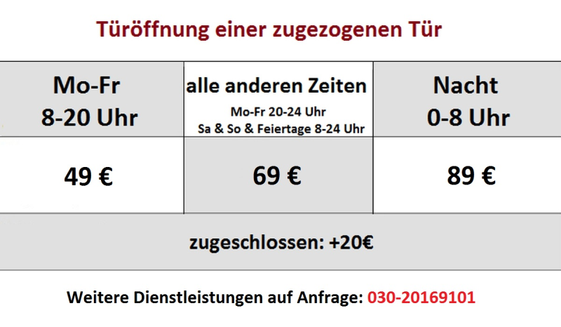 schluesseldienstberlinSiemensstadt